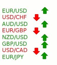 currency-pairs